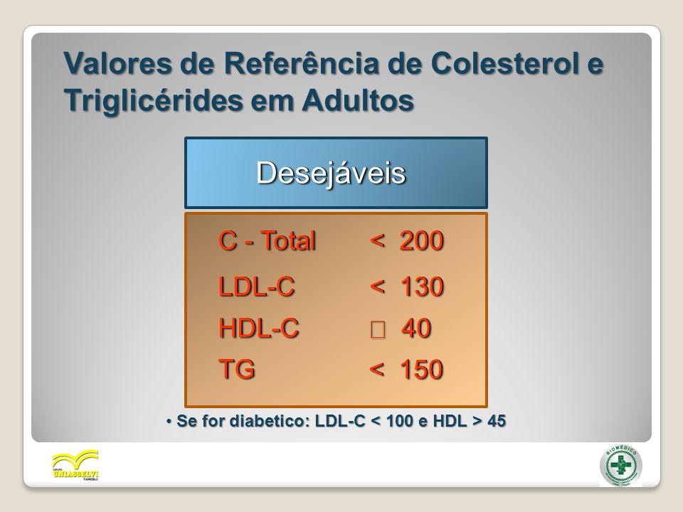 Se for diabetico: LDL-C < 100 e HDL > 45
