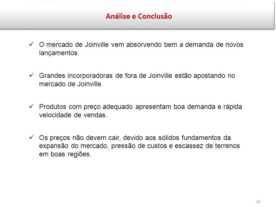 Análise e Conclusão O mercado de Joinville vem absorvendo bem a demanda de novos lançamentos.