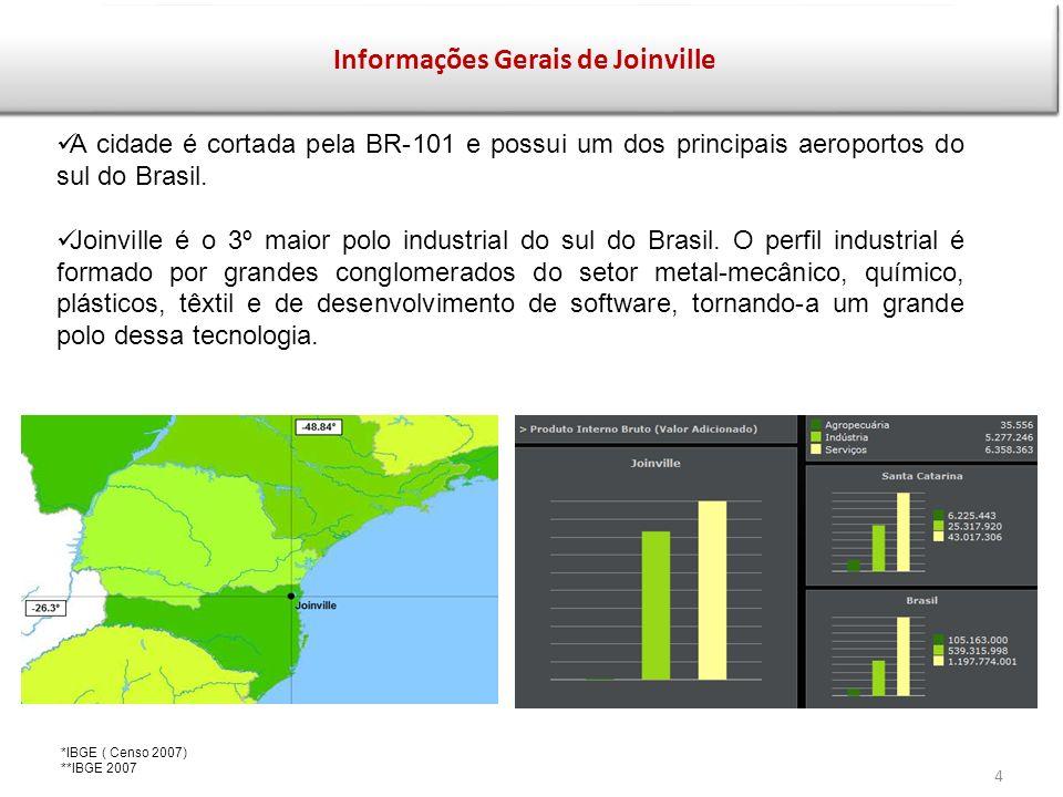 Informações Gerais de Joinville Informações Gerais de Joinville