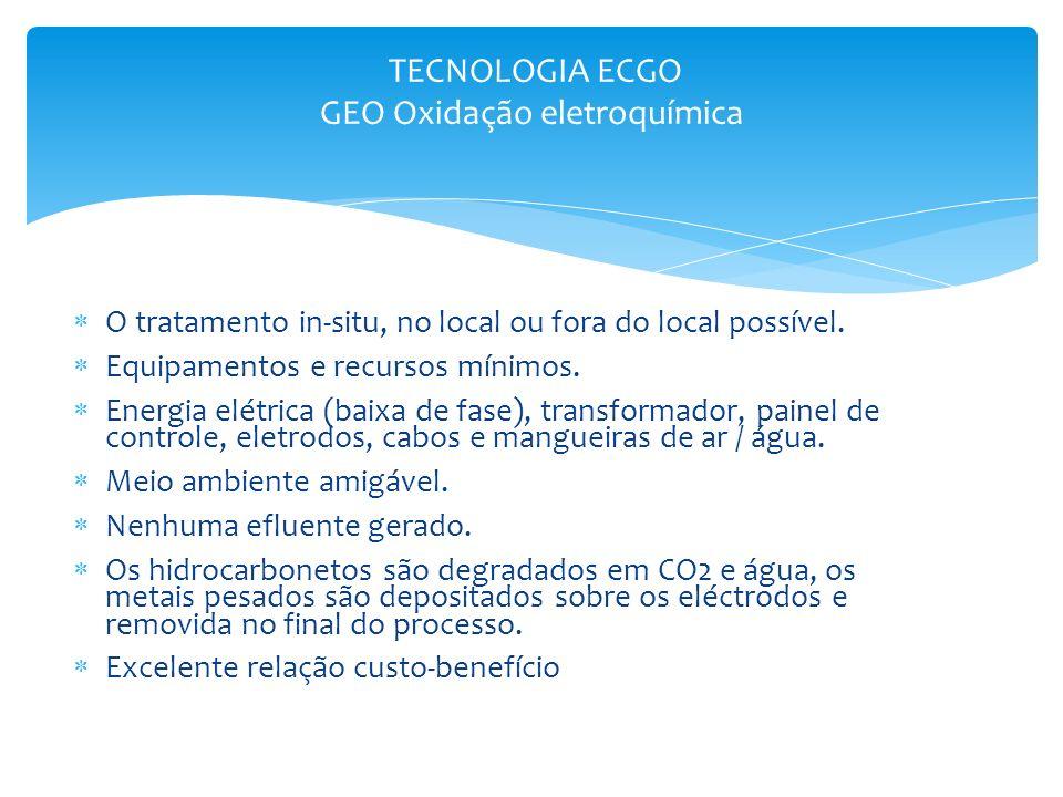 TECNOLOGIA ECGO GEO Oxidação eletroquímica