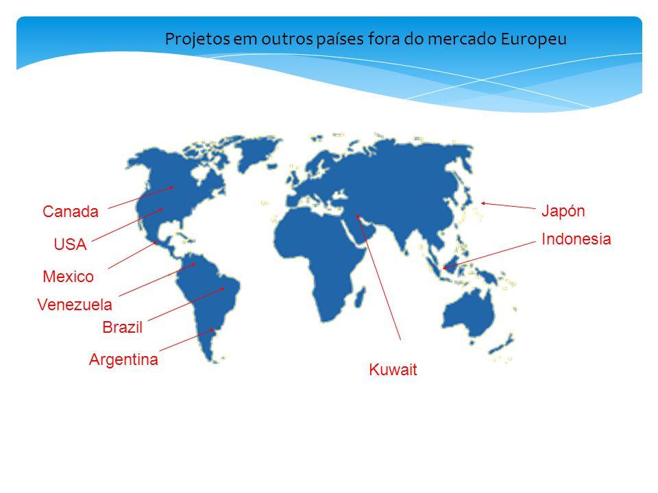 Projetos em outros países fora do mercado Europeu