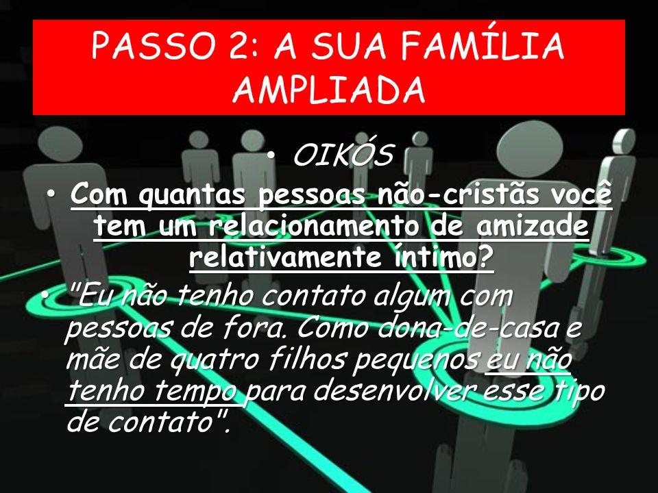 PASSO 2: A SUA FAMÍLIA AMPLIADA