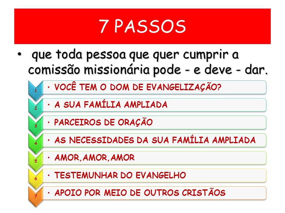 7 PASSOS que toda pessoa que quer cumprir a comissão missionária pode - e deve - dar. 1. VOCÊ TEM O DOM DE EVANGELIZAÇÃO