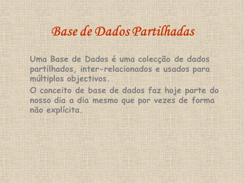 Base de Dados Partilhadas