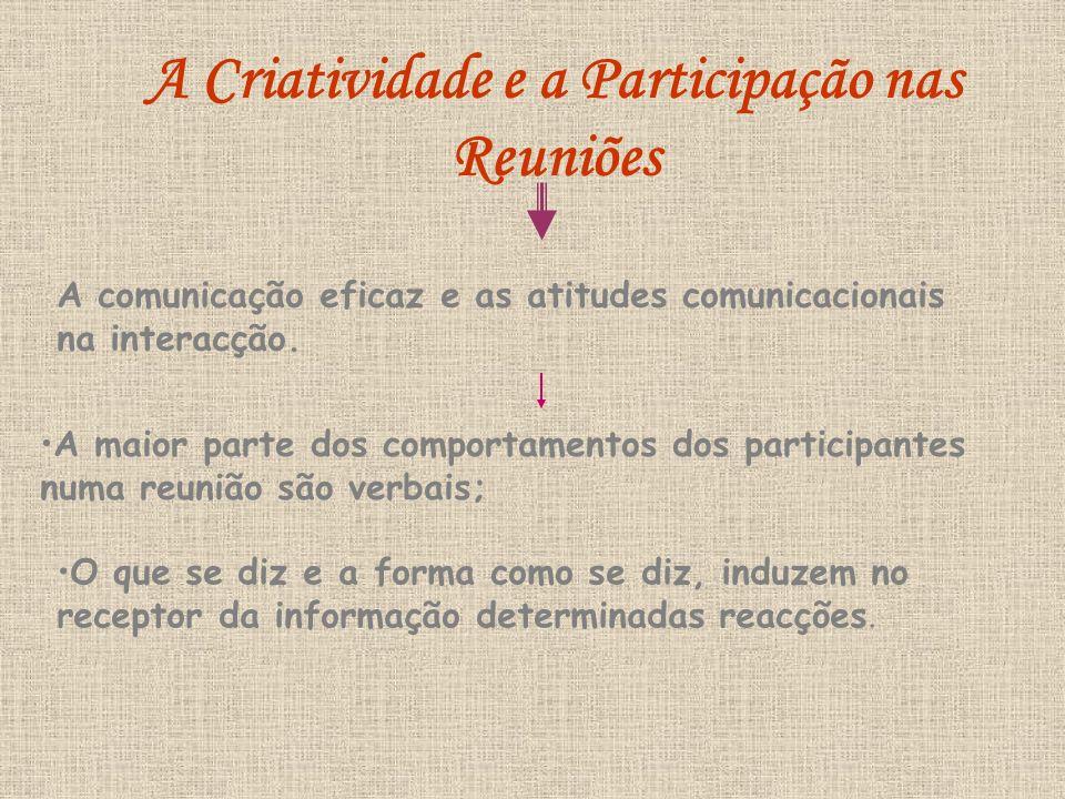 A Criatividade e a Participação nas Reuniões