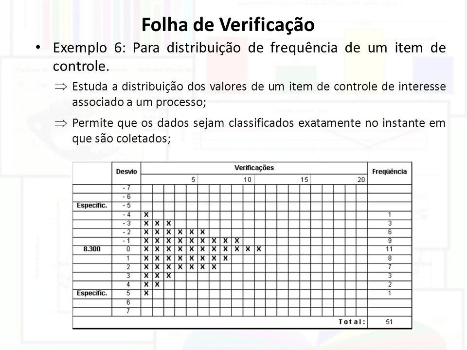 Folha de Verificação Exemplo 6: Para distribuição de frequência de um item de controle.
