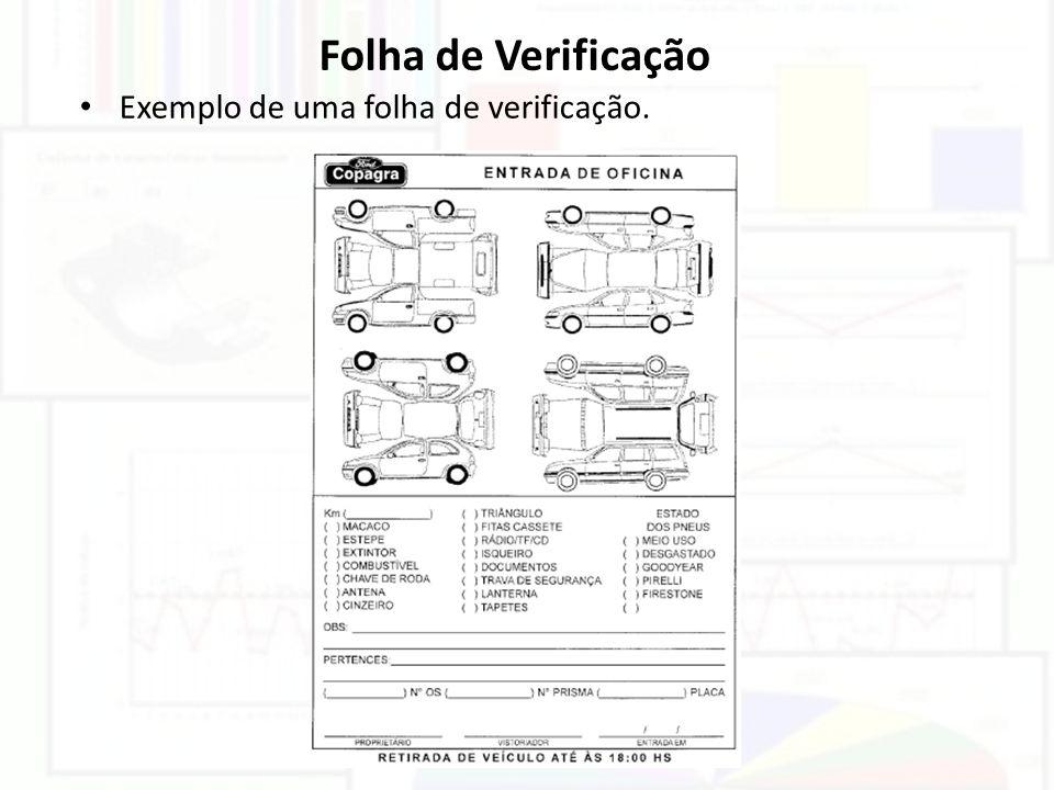 Folha de Verificação Exemplo de uma folha de verificação.