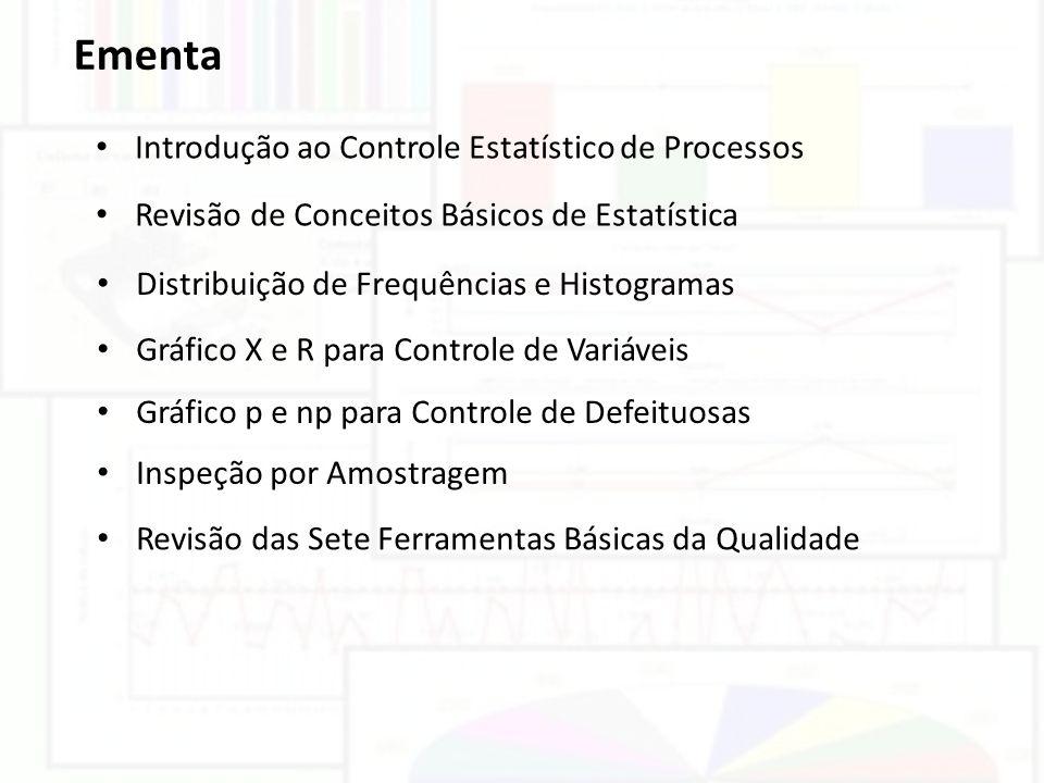 Ementa Introdução ao Controle Estatístico de Processos