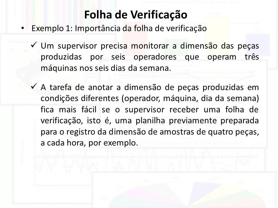 Folha de Verificação Exemplo 1: Importância da folha de verificação