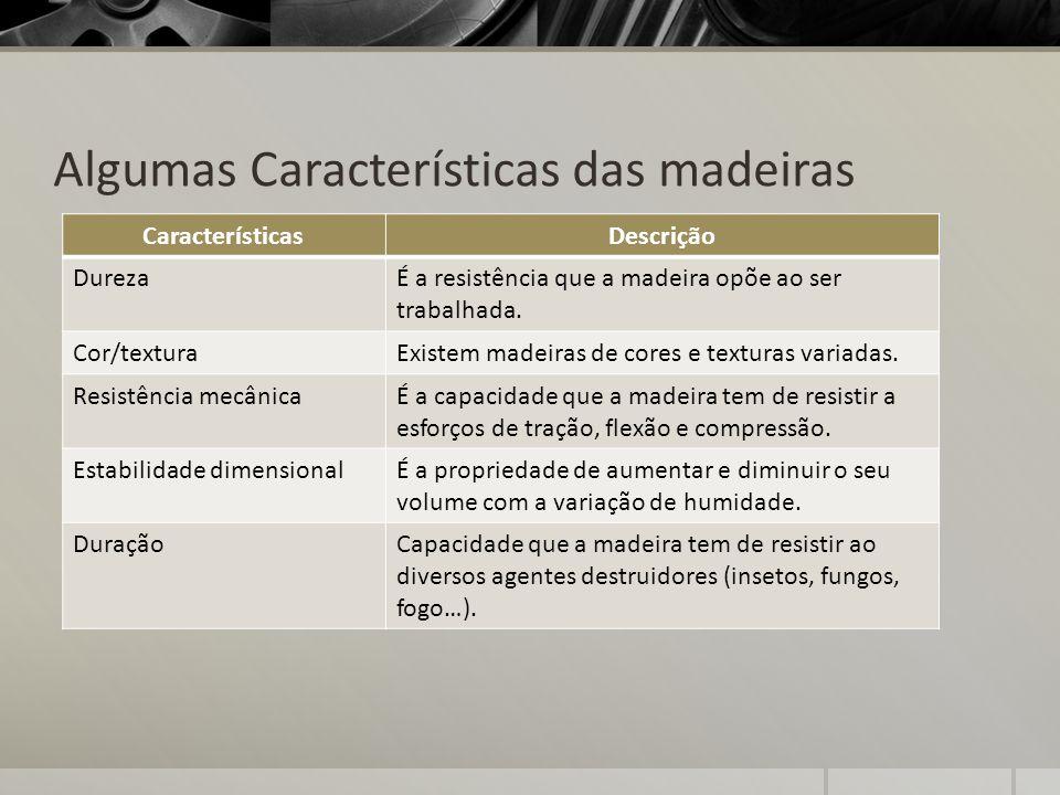 Algumas Características das madeiras
