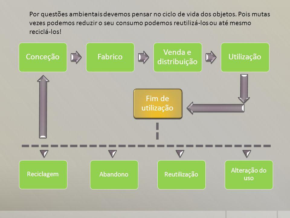 Por questões ambientais devemos pensar no ciclo de vida dos objetos