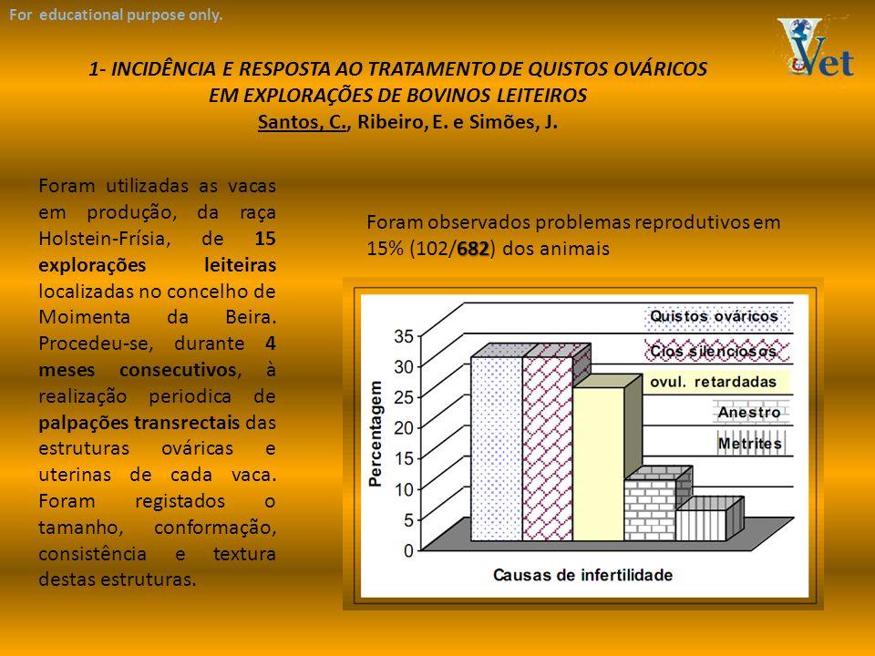1- INCIDÊNCIA E RESPOSTA AO TRATAMENTO DE QUISTOS OVÁRICOS
