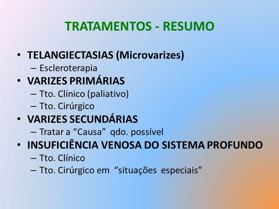 TRATAMENTOS - RESUMO TELANGIECTASIAS (Microvarizes) VARIZES PRIMÁRIAS