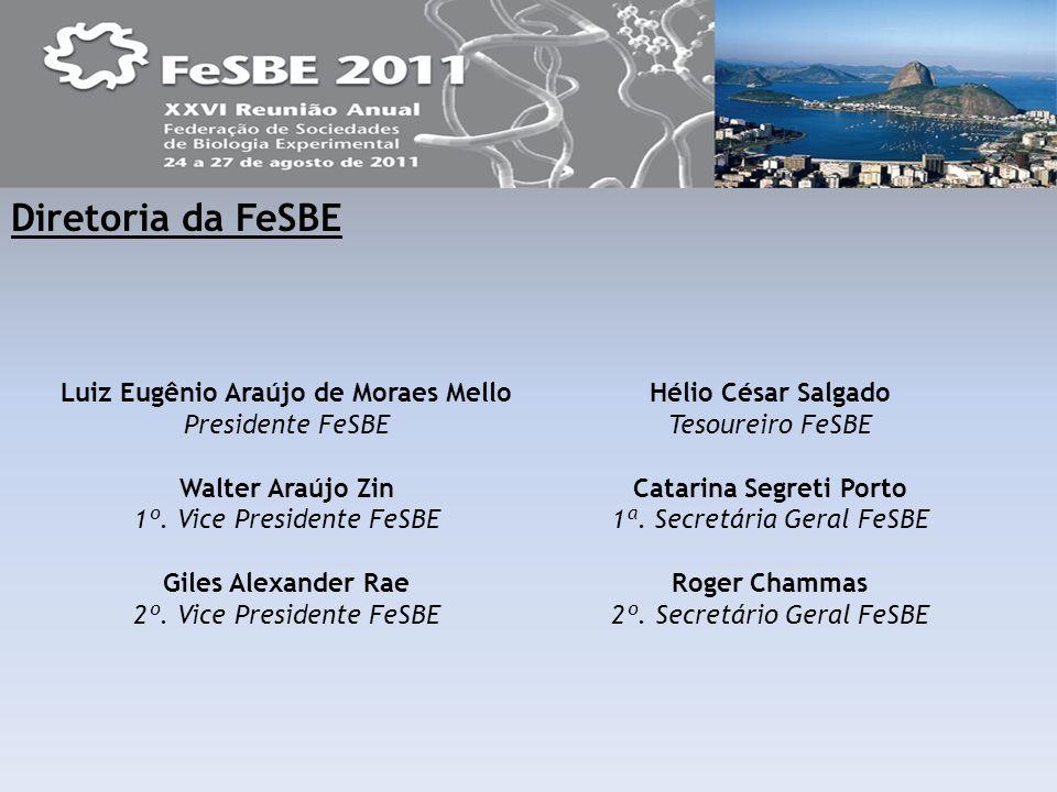 Diretoria da FeSBE Luiz Eugênio Araújo de Moraes Mello Presidente FeSBE. Walter Araújo Zin 1º. Vice Presidente FeSBE.