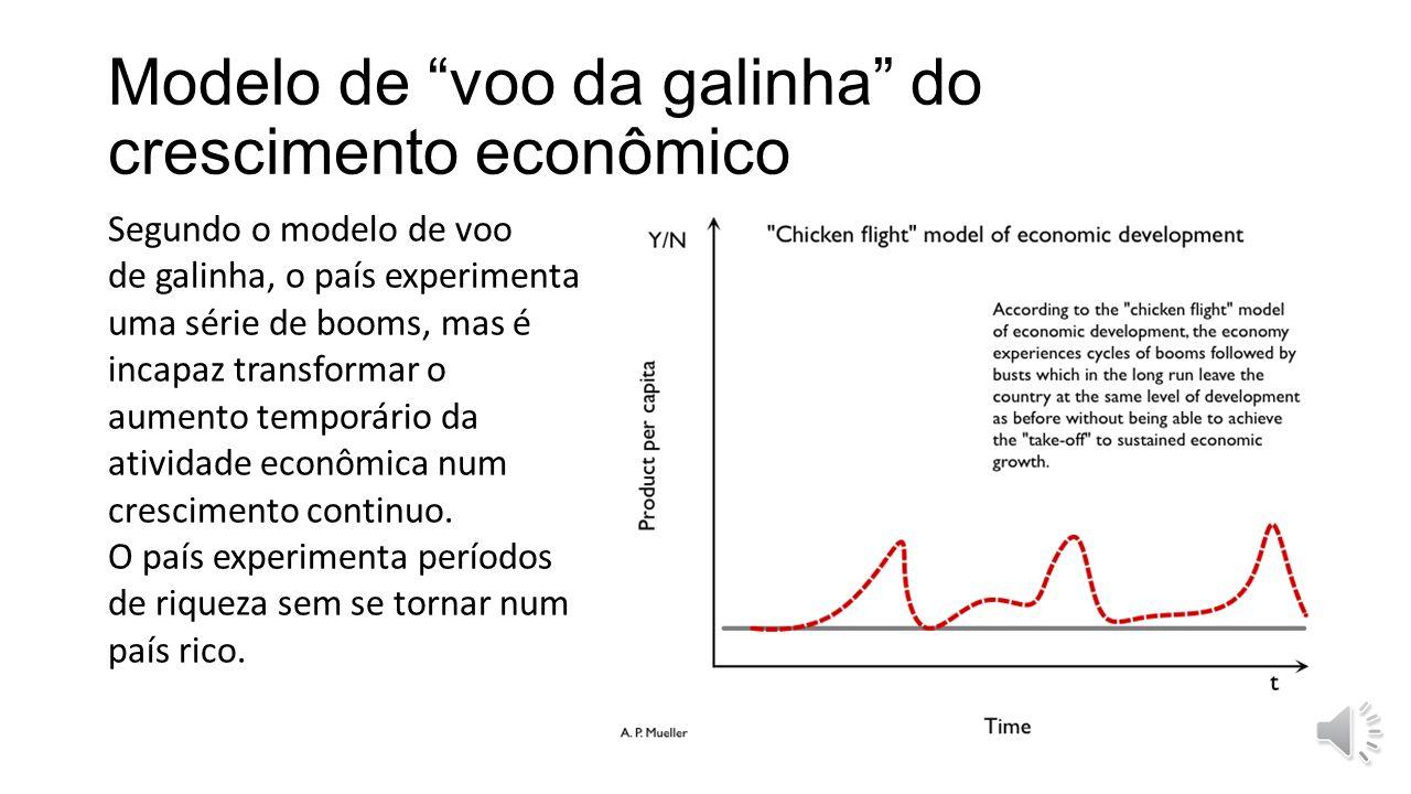 Modelo de voo da galinha do crescimento econômico