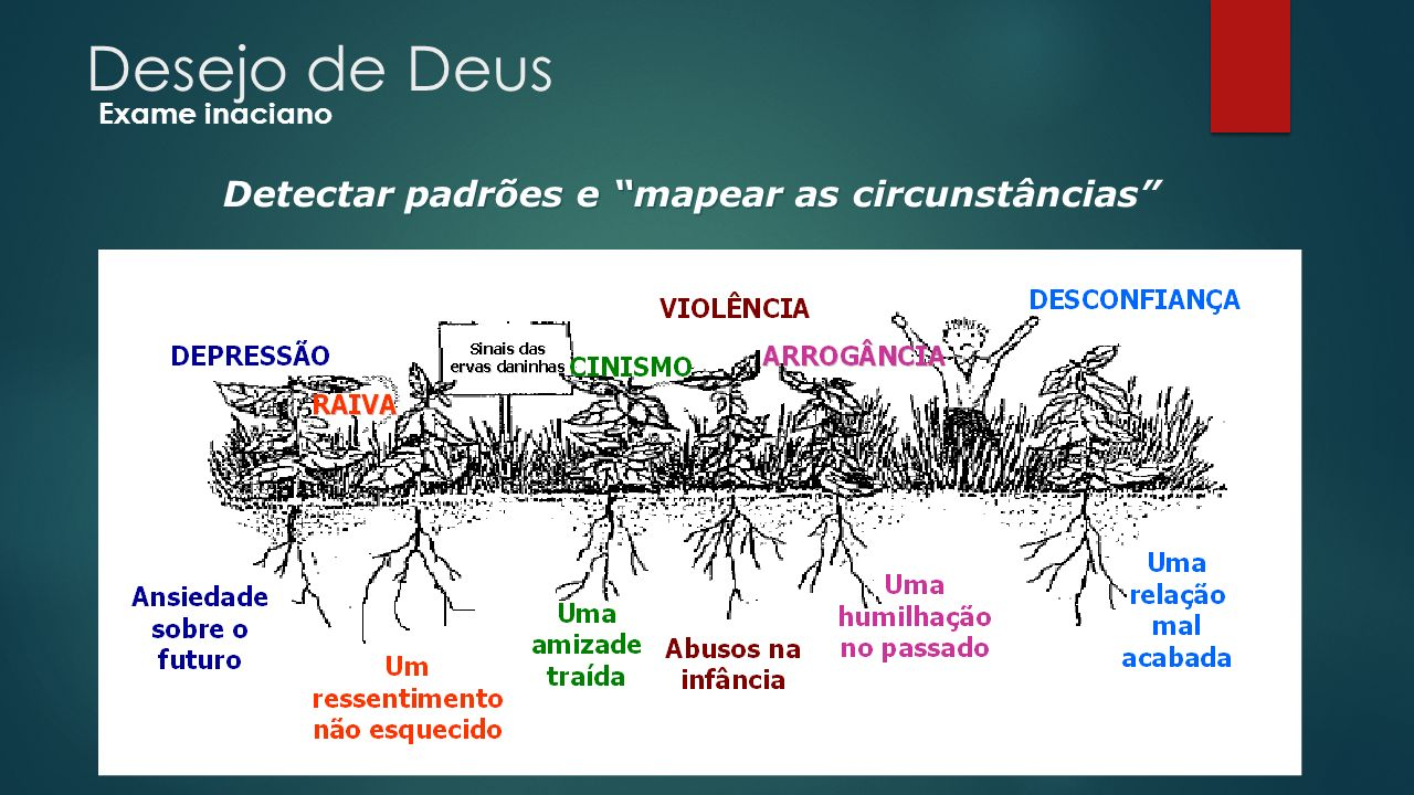 Desejo de Deus Detectar padrões e mapear as circunstâncias
