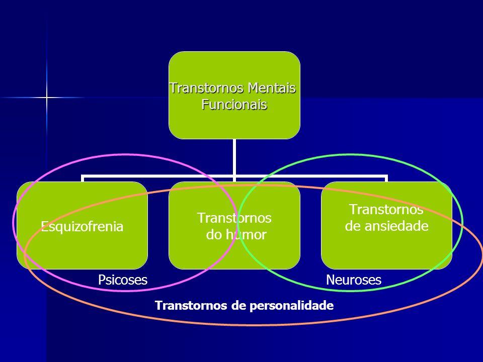 Psicoses Neuroses Transtornos de personalidade