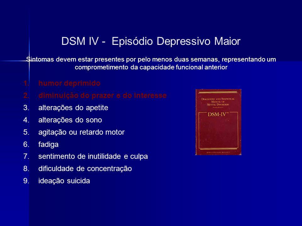 DSM IV - Episódio Depressivo Maior