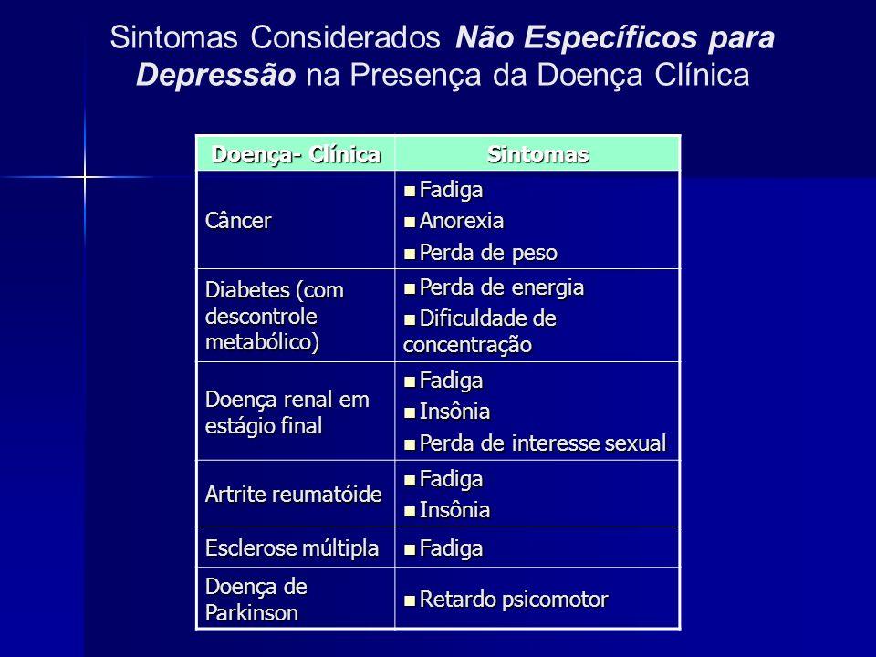 Sintomas Considerados Não Específicos para Depressão na Presença da Doença Clínica