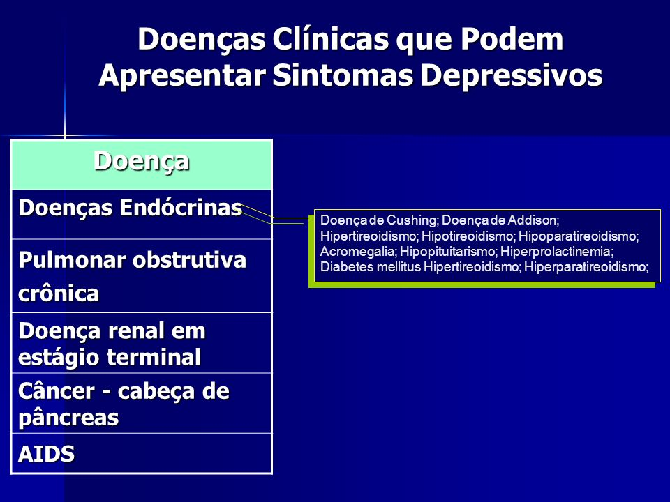 Doenças Clínicas que Podem Apresentar Sintomas Depressivos