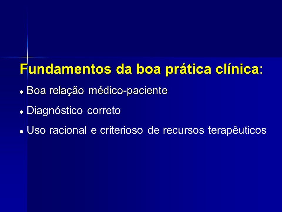 Fundamentos da boa prática clínica: