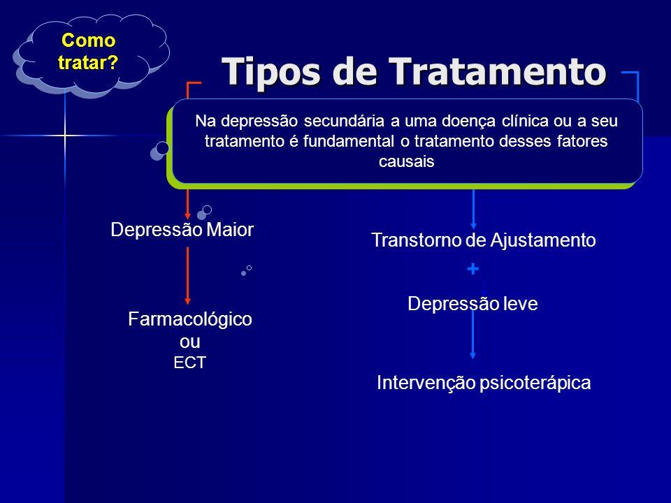 Tipos de Tratamento + Como tratar Depressão Maior