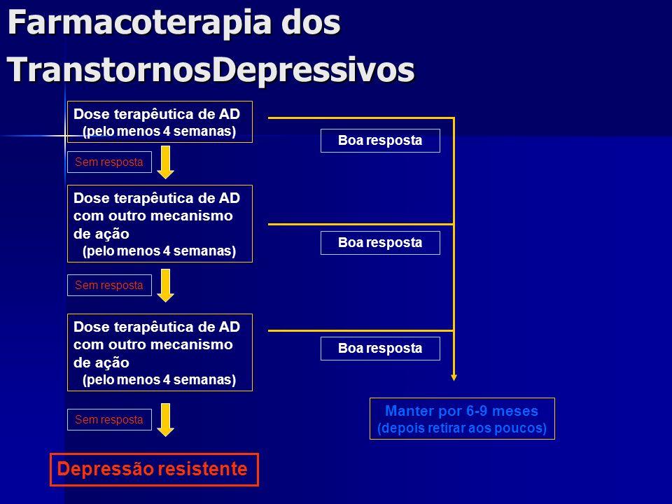 Farmacoterapia dos TranstornosDepressivos