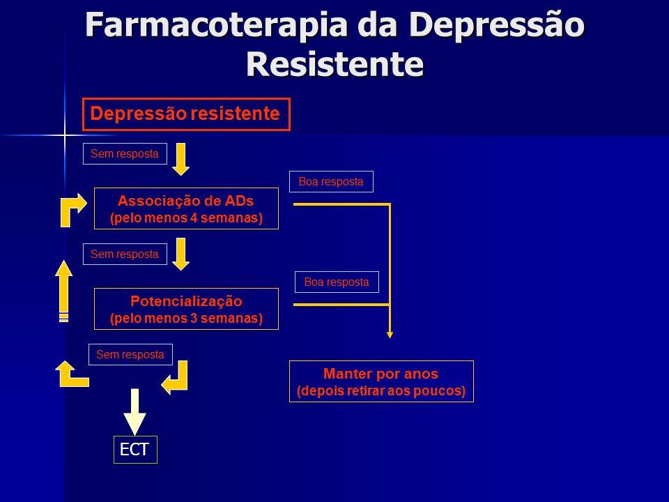 Farmacoterapia da Depressão Resistente