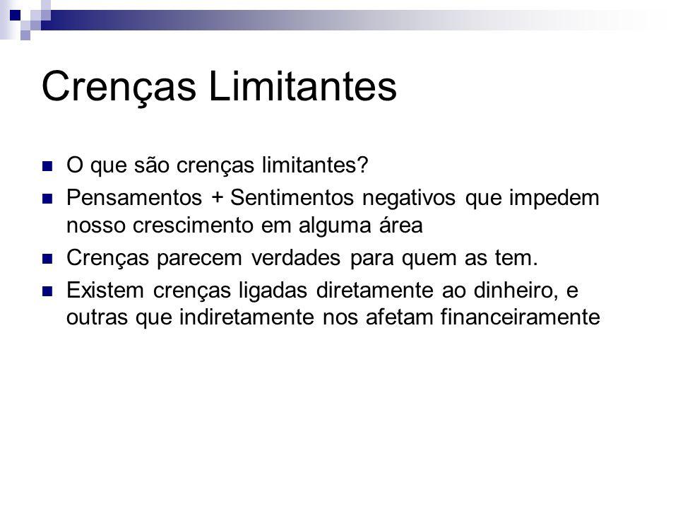 Crenças Limitantes O que são crenças limitantes