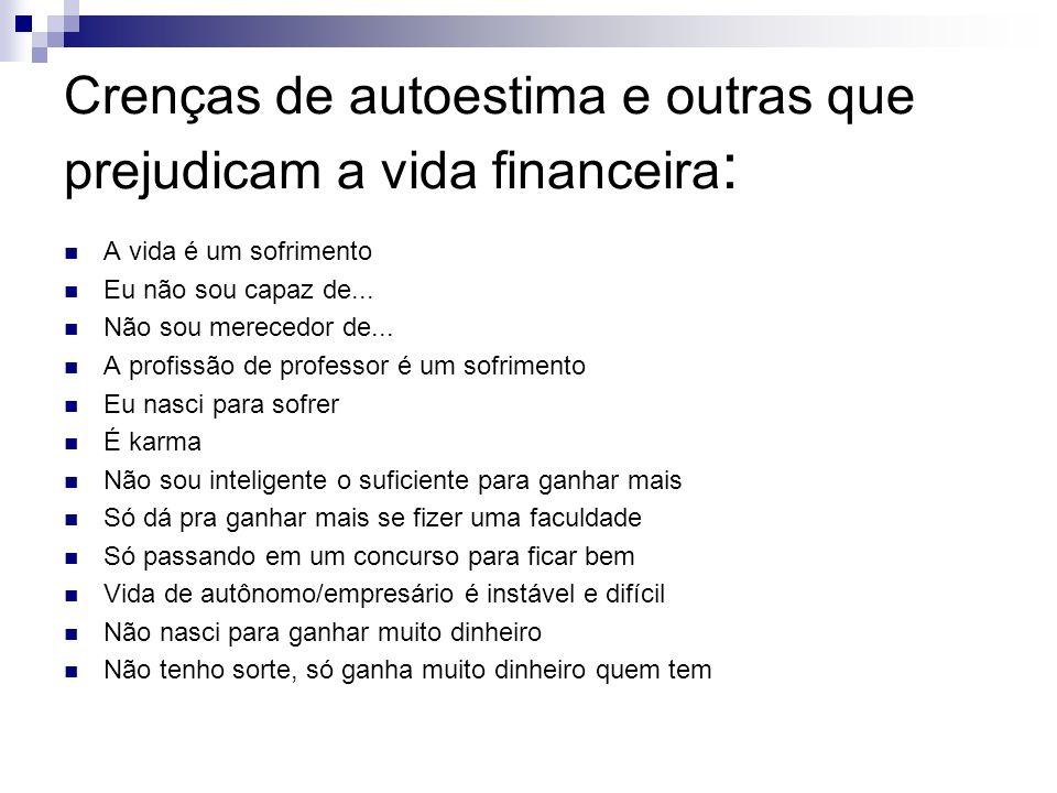 Crenças de autoestima e outras que prejudicam a vida financeira: