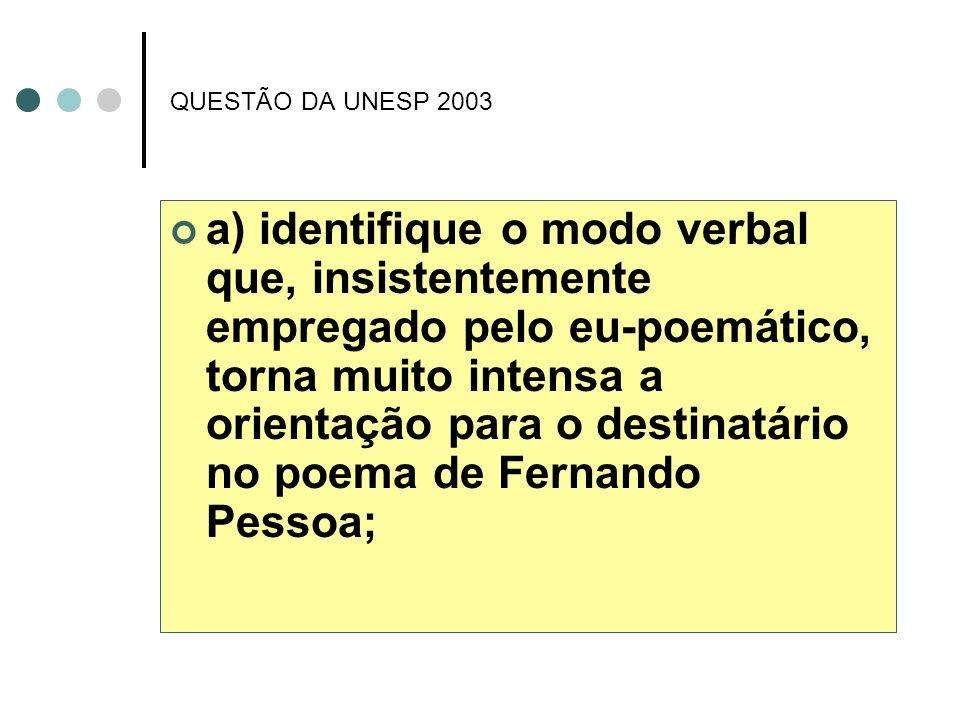 QUESTÃO DA UNESP 2003