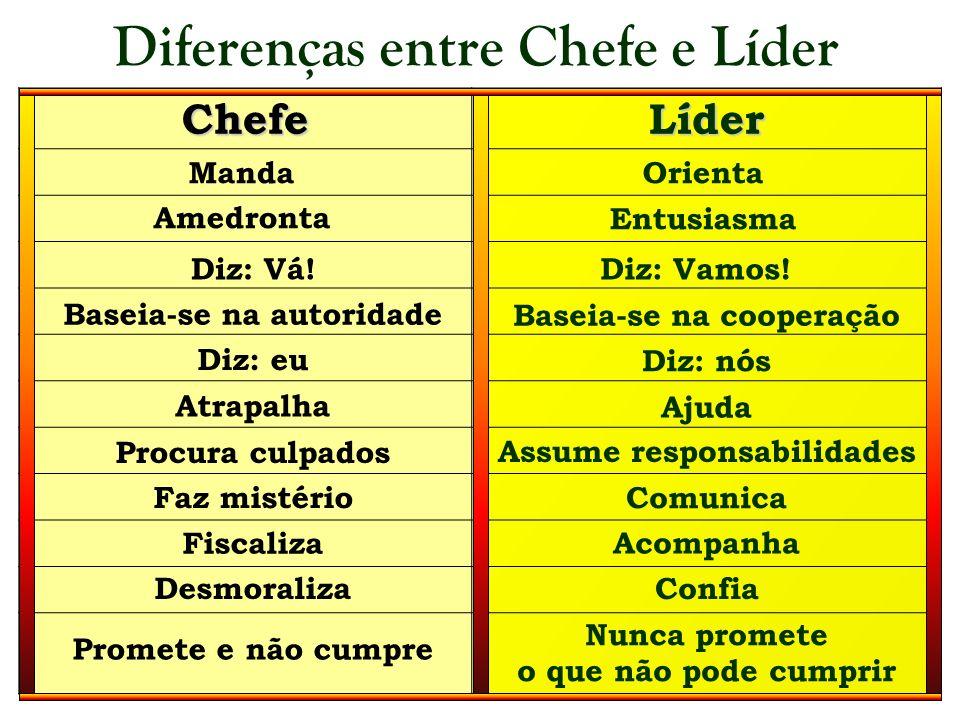 Diferenças entre Chefe e Líder