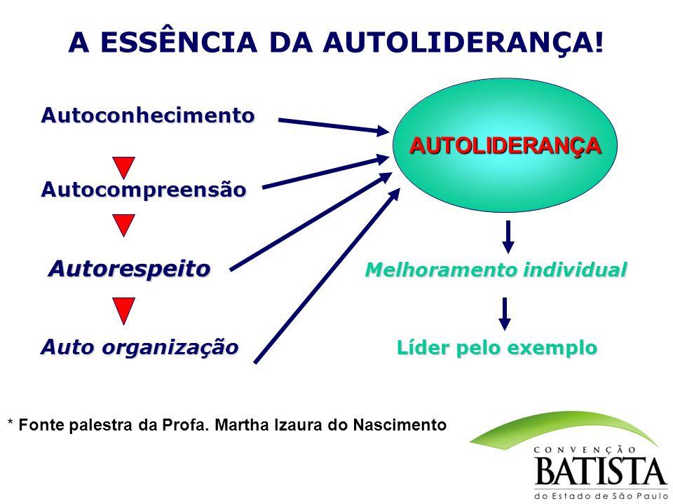A ESSÊNCIA DA AUTOLIDERANÇA!