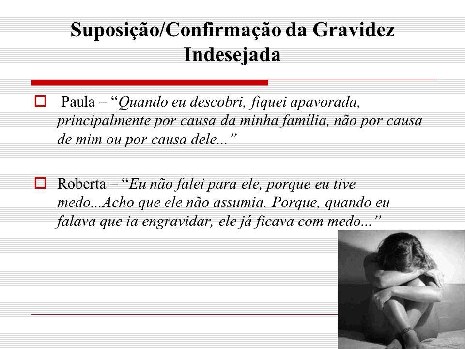 Suposição/Confirmação da Gravidez Indesejada