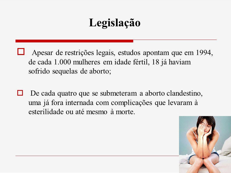 Legislação Apesar de restrições legais, estudos apontam que em 1994, de cada 1.000 mulheres em idade fértil, 18 já haviam sofrido sequelas de aborto;