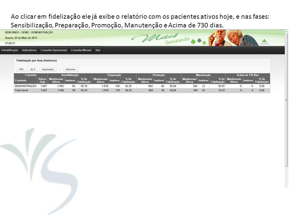 Ao clicar em fidelização ele já exibe o relatório com os pacientes ativos hoje, e nas fases: Sensibilização, Preparação, Promoção, Manutenção e Acima de 730 dias.