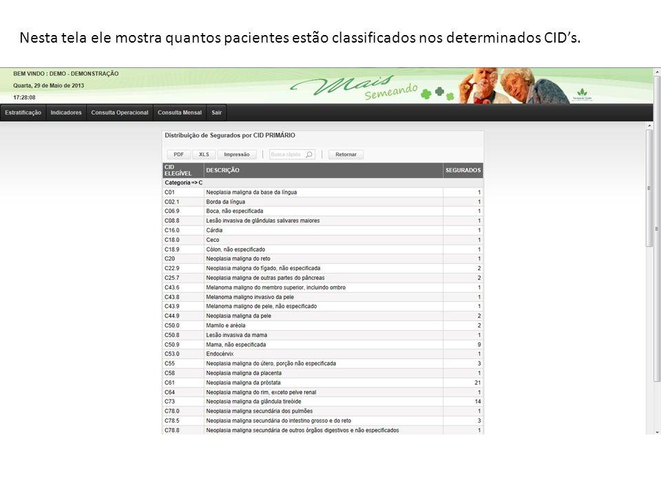 Nesta tela ele mostra quantos pacientes estão classificados nos determinados CID's.