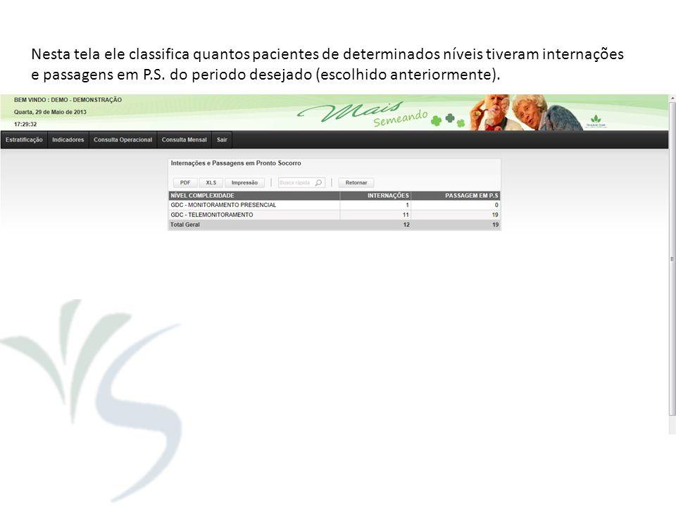 Nesta tela ele classifica quantos pacientes de determinados níveis tiveram internações