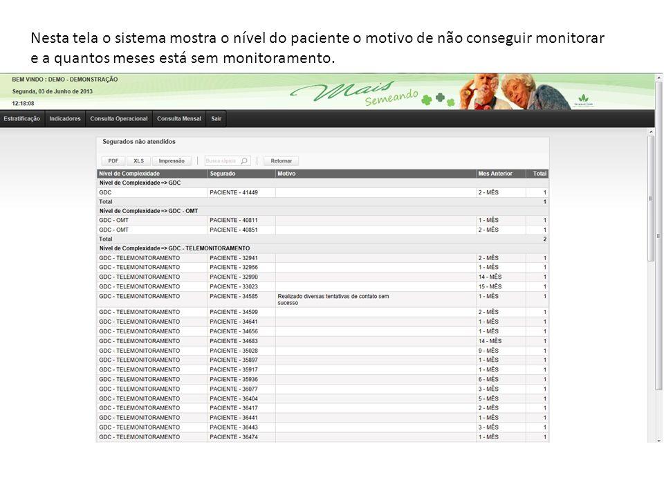Nesta tela o sistema mostra o nível do paciente o motivo de não conseguir monitorar