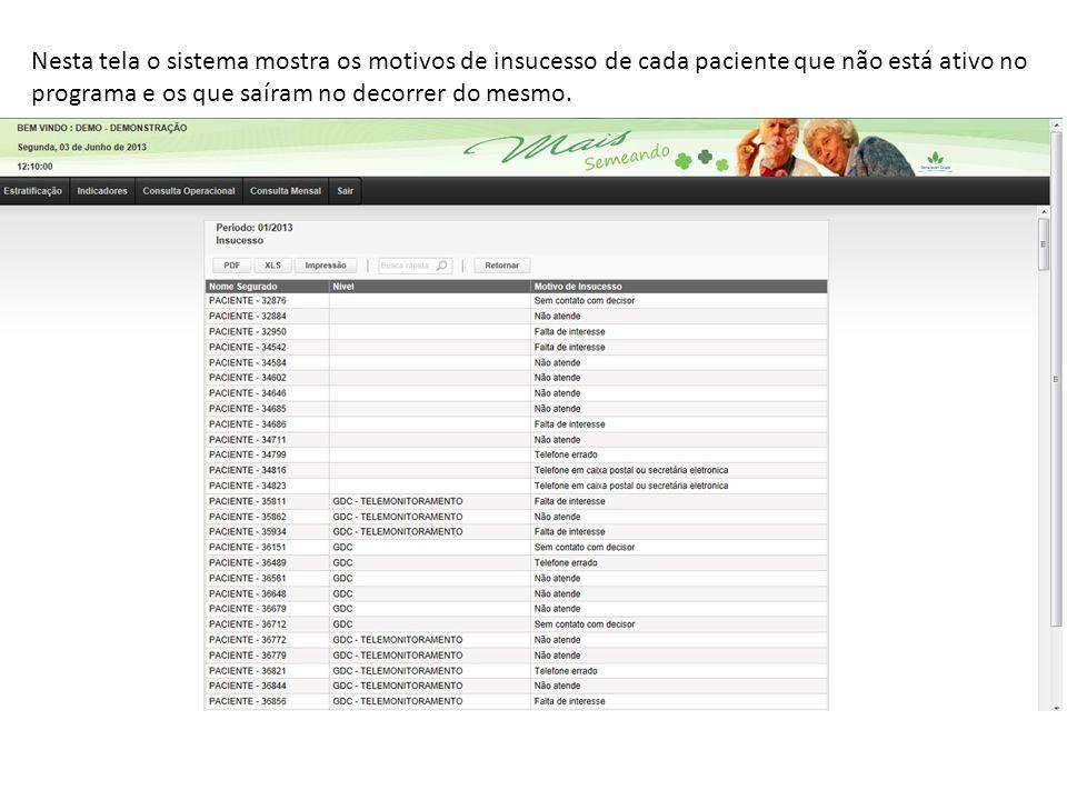 Nesta tela o sistema mostra os motivos de insucesso de cada paciente que não está ativo no