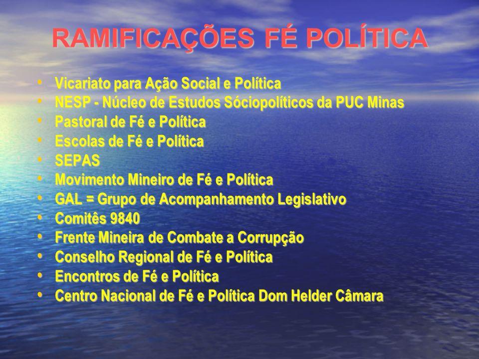 RAMIFICAÇÕES FÉ POLÍTICA