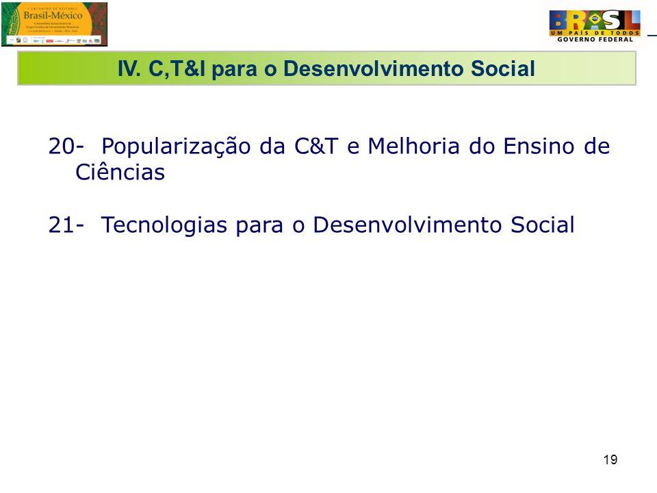 IV. C,T&I para o Desenvolvimento Social