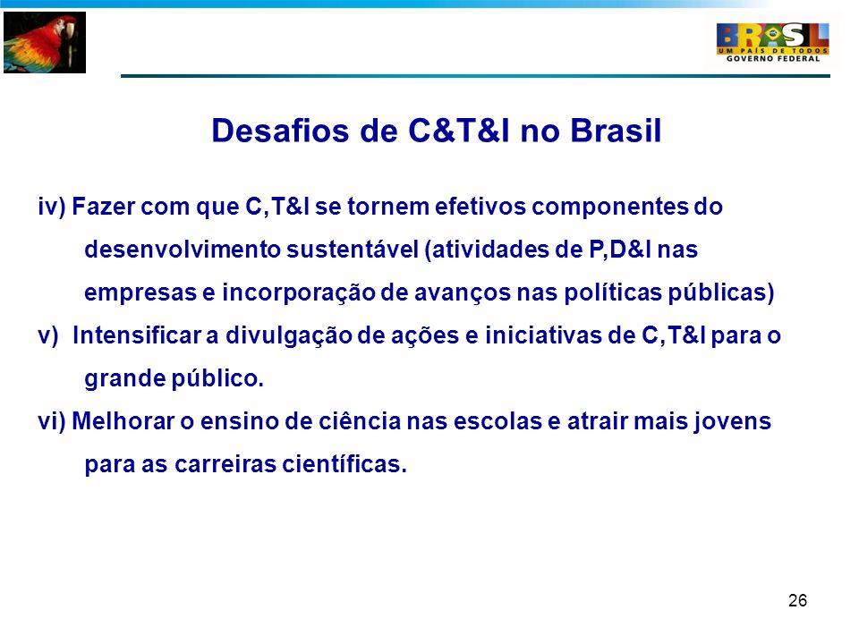 Desafios de C&T&I no Brasil
