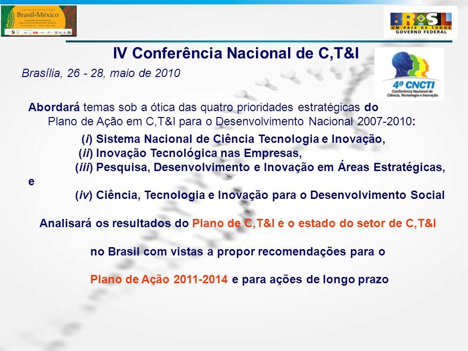 IV Conferência Nacional de C,T&I