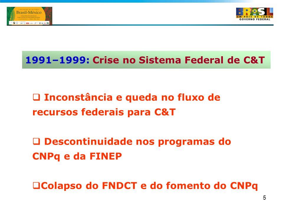 1991–1999: Crise no Sistema Federal de C&T