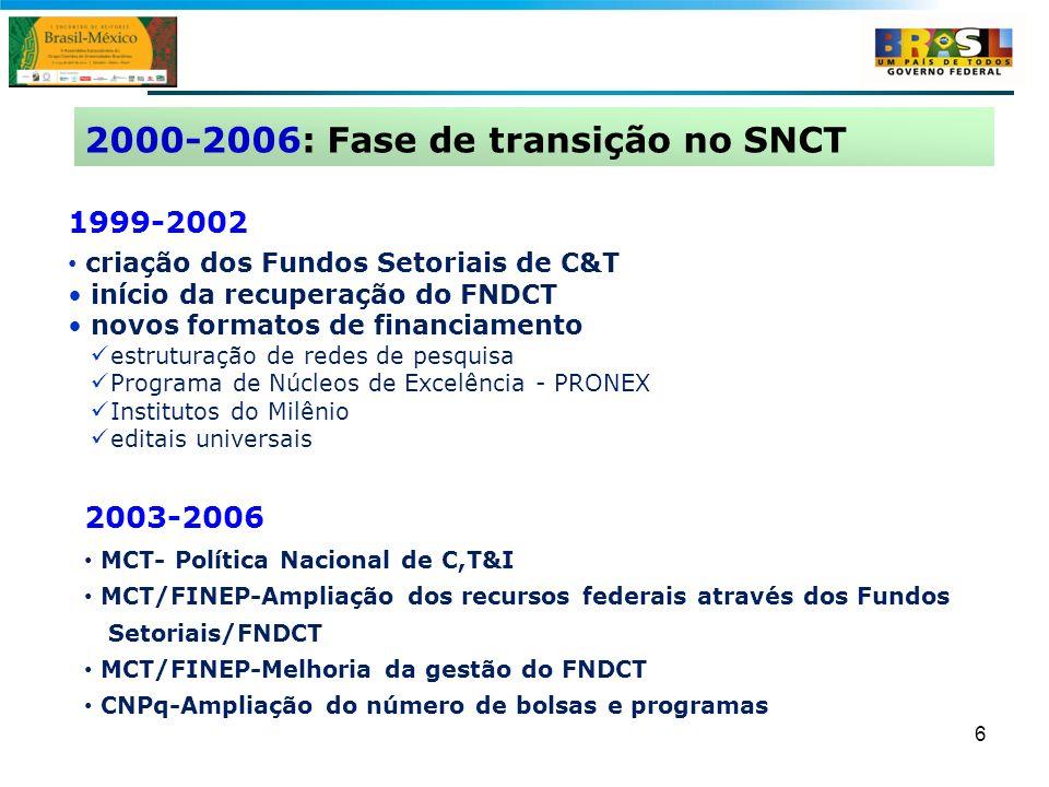 2000-2006: Fase de transição no SNCT