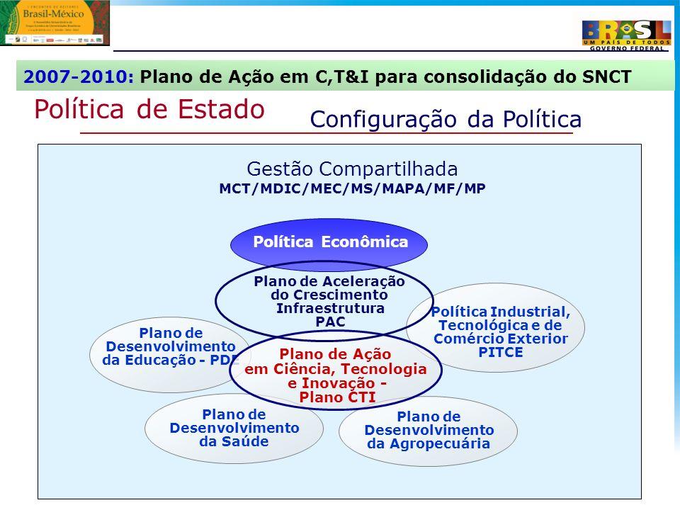 Política de Estado Configuração da Política