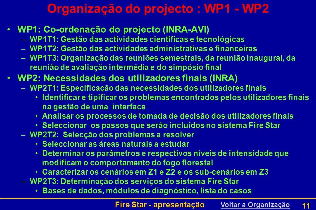 Organização do projecto : WP1 - WP2