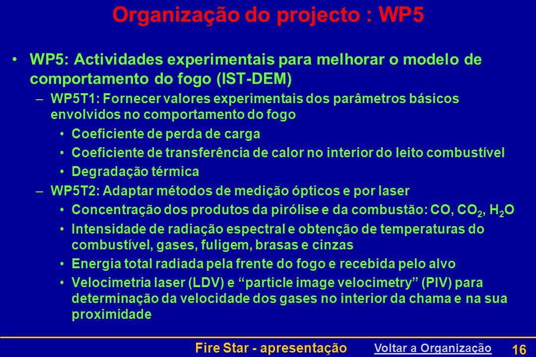 Organização do projecto : WP5