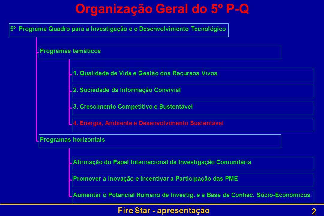 Organização Geral do 5º P-Q